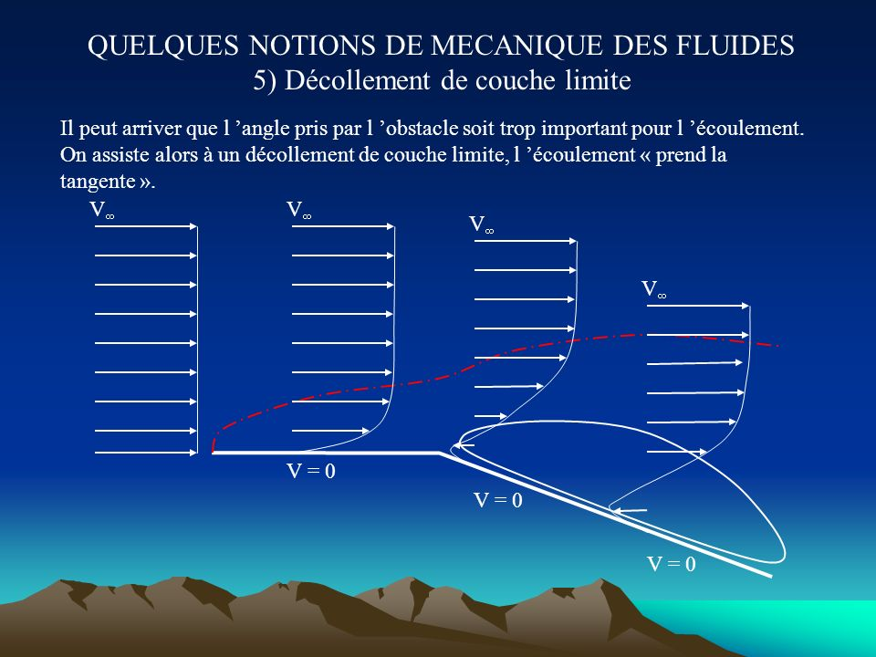 QUELQUES NOTIONS DE MECANIQUE DES FLUIDES 4) Couche limite En fait, même à faible vitesse, on ne peut considérer la pression totale uniforme dans tout
