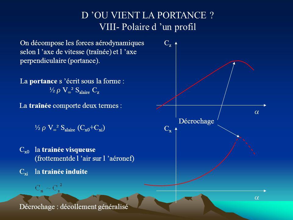 D OU VIENT LA PORTANCE ? VII- Répartition de la pression sur un profil et diagramme Kp