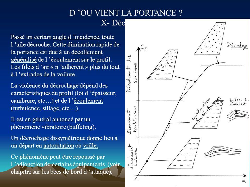 UN WINGLET, COMMENT CA MARCHE ? (II) V V tourbillon marginal V saumon Portance Résultante aérodynamique Traînée Bilan du winglet : propulsion par util