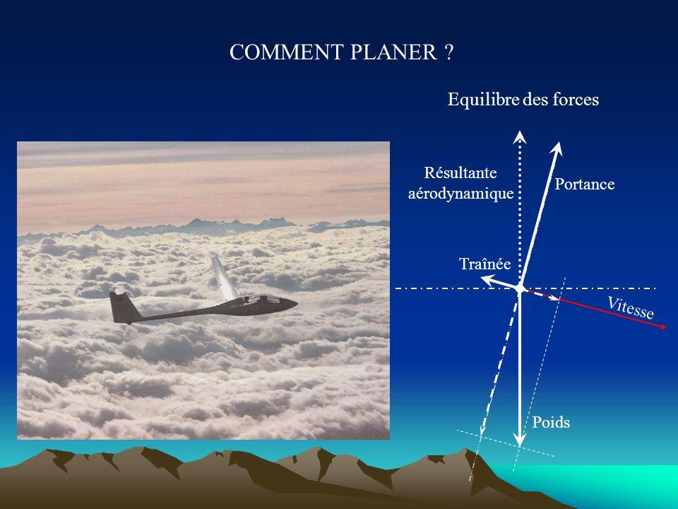 QUALITES DE VOL I- Généralités Durant le vol, trois forces agissent : la résultante aérodynamique (portance et traînée, opposée à la vitesse air ) le