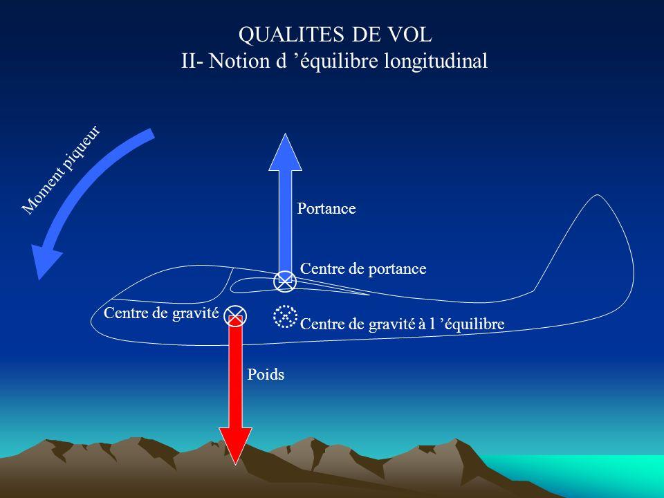 COMMENT PLANER ? Equilibre des forces Portance Résultante aérodynamique Traînée Poids Vitesse