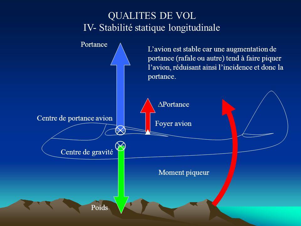 QUALITES DE VOL IV- Stabilité statique longitudinale Stabilité : L aéronef est dit stable longitudinalement si toute augmentation d incidence induit u