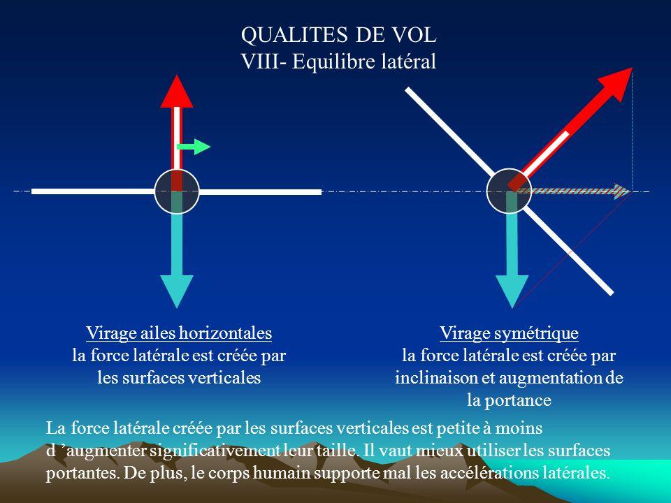 QUALITES DE VOL VIIb- Centrage STABLEINSTABLE IMPILOTABLE (centrage avant) IMPILOTABLE (centrage arrière) Foyer voilure Foyer avion Centre de portance