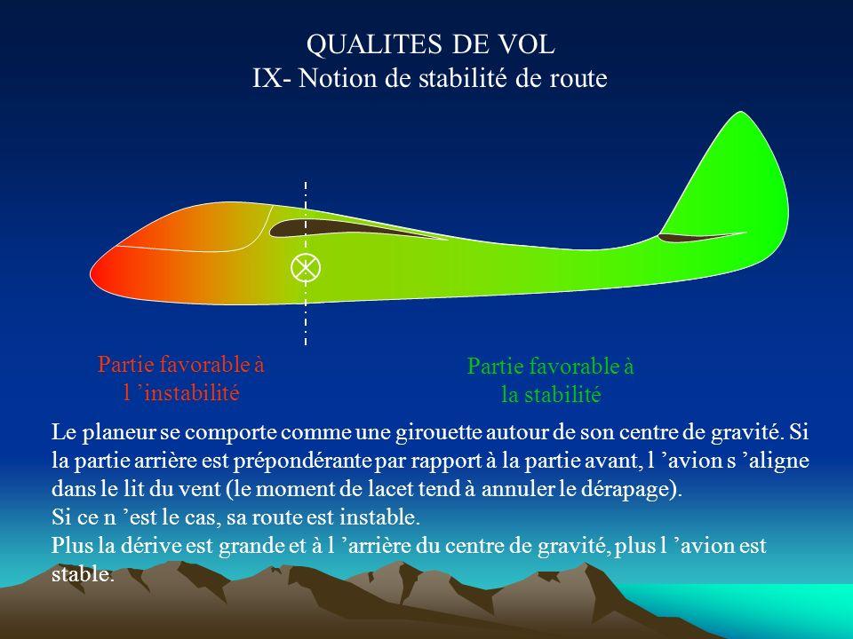 QUALITES DE VOL VIII- Equilibre latéral Virage ailes horizontales la force latérale est créée par les surfaces verticales Virage symétrique la force l