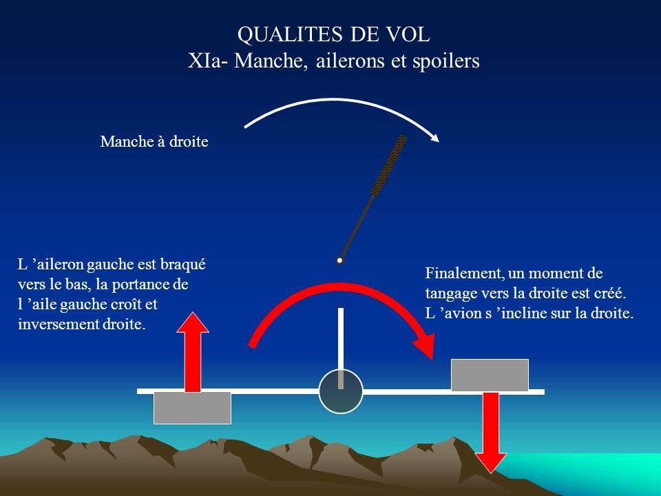 QUALITES DE VOL X- Palonnier et gouverne de direction Comment orienter le nez vers la droite ? 1°- Pousser sur la pédale droite du palonnier 2°- La go