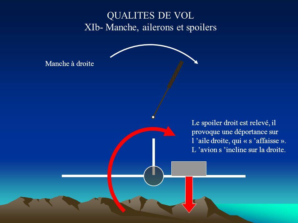 QUALITES DE VOL XIa- Manche, ailerons et spoilers Manche à droite L aileron gauche est braqué vers le bas, la portance de l aile gauche croît et inver