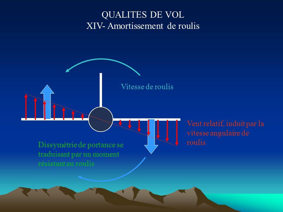 QUALITES DE VOL XIII- Exemple de vol stabilisé en dérapage : la panne moteur Un cas de vol fortement antisymétrique peut se produire : panne d un mote