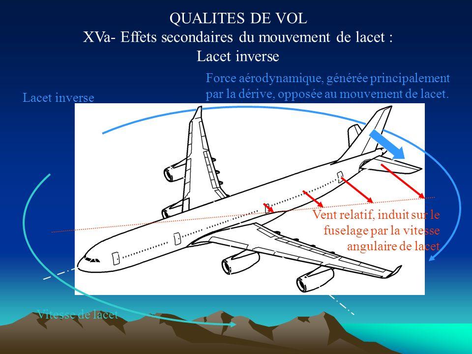 QUALITES DE VOL XIV- Amortissement de roulis Vent relatif, induit par la vitesse angulaire de roulis Vitesse de roulis Dissymétrie de portance se trad