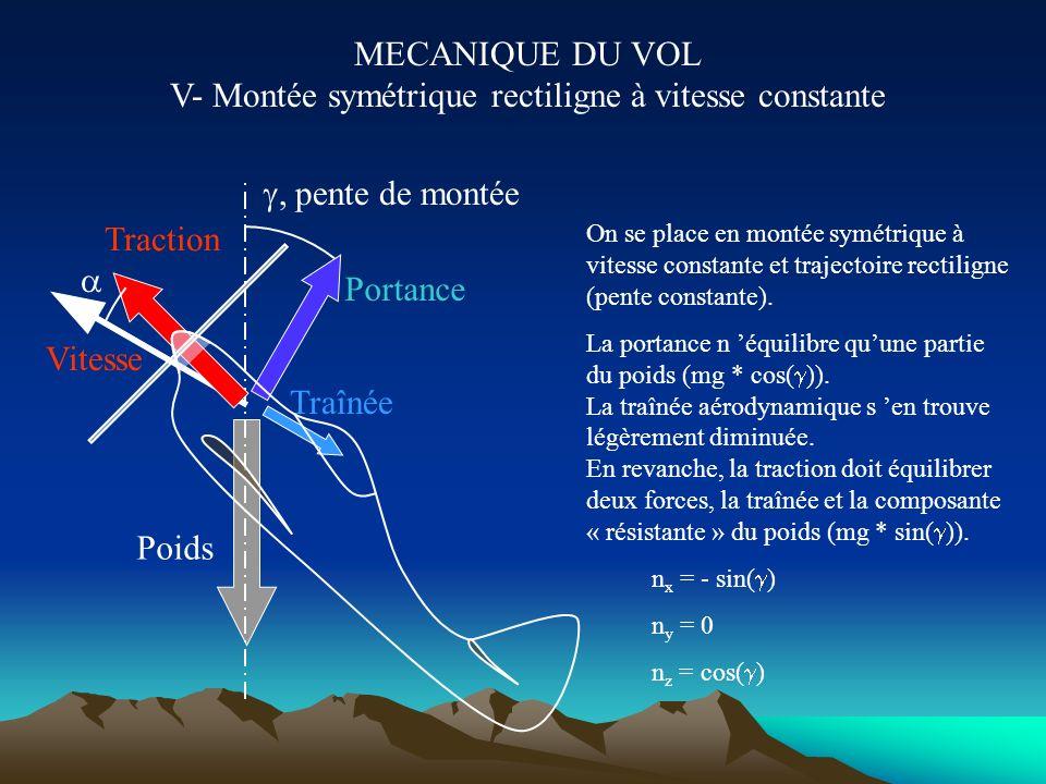 MECANIQUE DU VOL IV- Virage symétrique en palier à vitesse constante Nous avons déjà vu dans la planche concernant la croisière symétrique en palier q