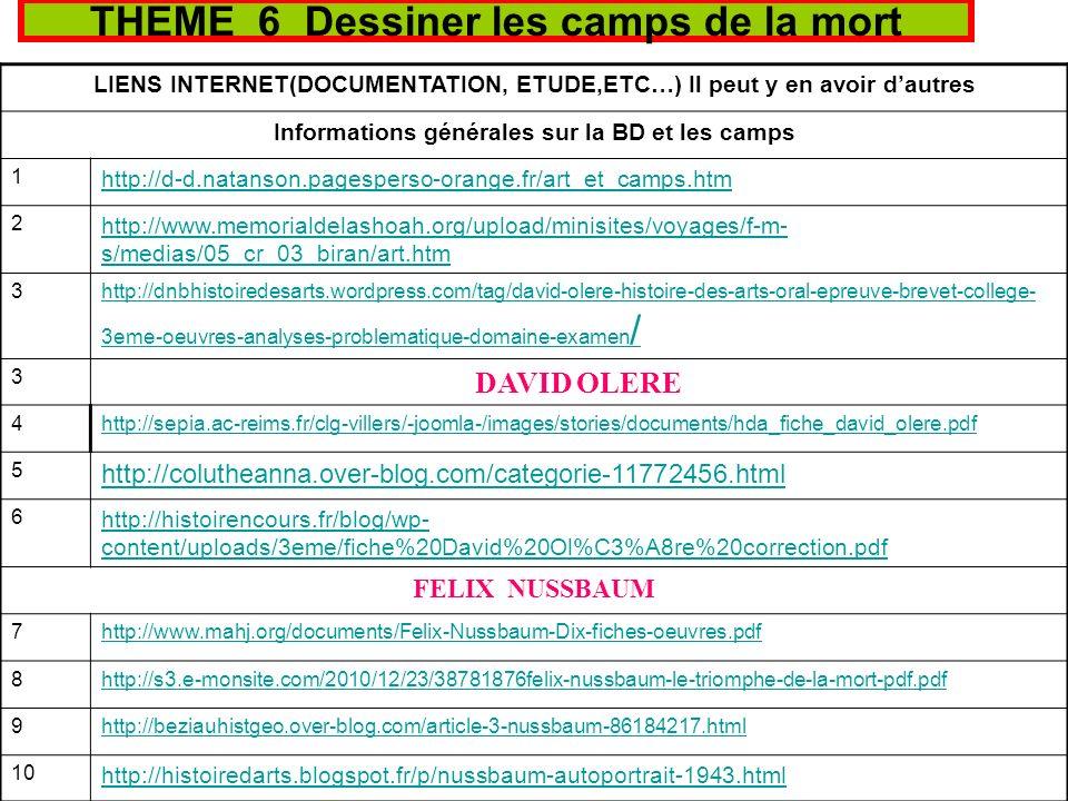 THEME 6 Dessiner les camps de la mort LIENS INTERNET(DOCUMENTATION, ETUDE,ETC…) Il peut y en avoir dautres Informations générales sur la BD et les camps 1 http://d-d.natanson.pagesperso-orange.fr/art_et_camps.htm 2 http://www.memorialdelashoah.org/upload/minisites/voyages/f-m- s/medias/05_cr_03_biran/art.htm 3http://dnbhistoiredesarts.wordpress.com/tag/david-olere-histoire-des-arts-oral-epreuve-brevet-college- 3eme-oeuvres-analyses-problematique-domaine-examen / 3 DAVID OLERE 4http://sepia.ac-reims.fr/clg-villers/-joomla-/images/stories/documents/hda_fiche_david_olere.pdf 5 http://colutheanna.over-blog.com/categorie-11772456.html 6 http://histoirencours.fr/blog/wp- content/uploads/3eme/fiche%20David%20Ol%C3%A8re%20correction.pdf FELIX NUSSBAUM 7http://www.mahj.org/documents/Felix-Nussbaum-Dix-fiches-oeuvres.pdf 8http://s3.e-monsite.com/2010/12/23/38781876felix-nussbaum-le-triomphe-de-la-mort-pdf.pdf 9http://beziauhistgeo.over-blog.com/article-3-nussbaum-86184217.html 10 http://histoiredarts.blogspot.fr/p/nussbaum-autoportrait-1943.html