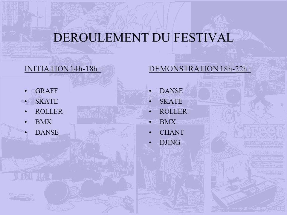 DEROULEMENT DU FESTIVAL INITIATION 14h-18h : GRAFF SKATE ROLLER BMX DANSE DEMONSTRATION 18h-22h : DANSE SKATE ROLLER BMX CHANT DJING