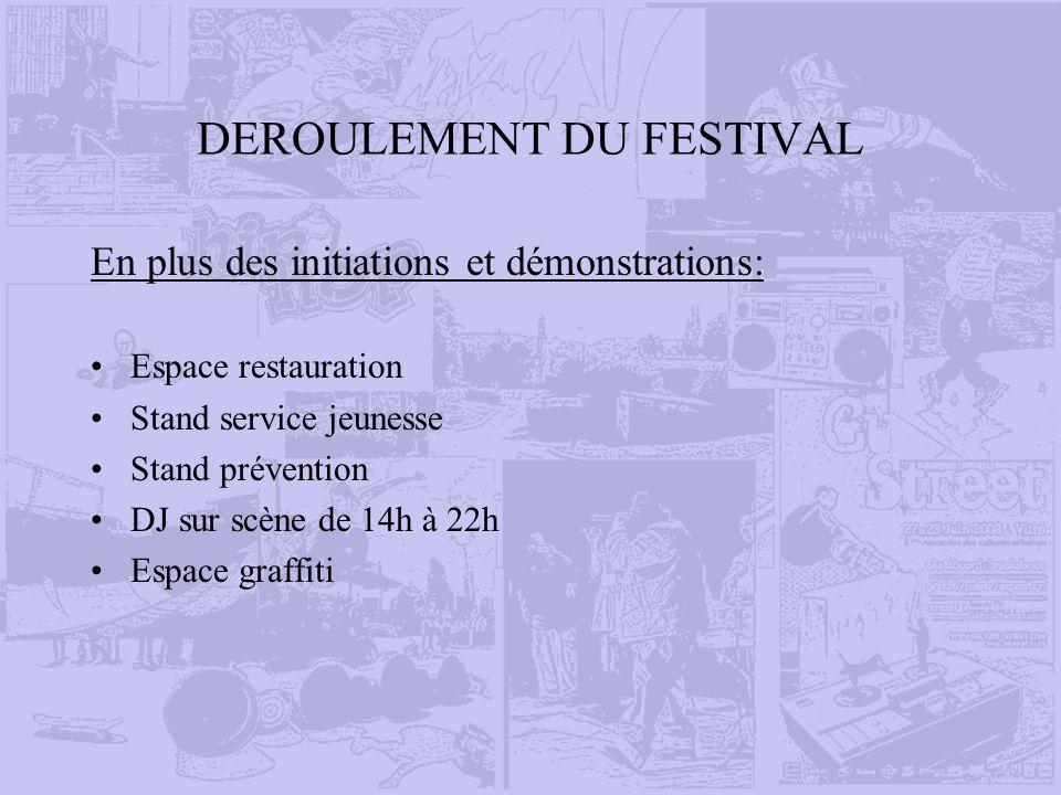 DEROULEMENT DU FESTIVAL En plus des initiations et démonstrations: Espace restauration Stand service jeunesse Stand prévention DJ sur scène de 14h à 22h Espace graffiti