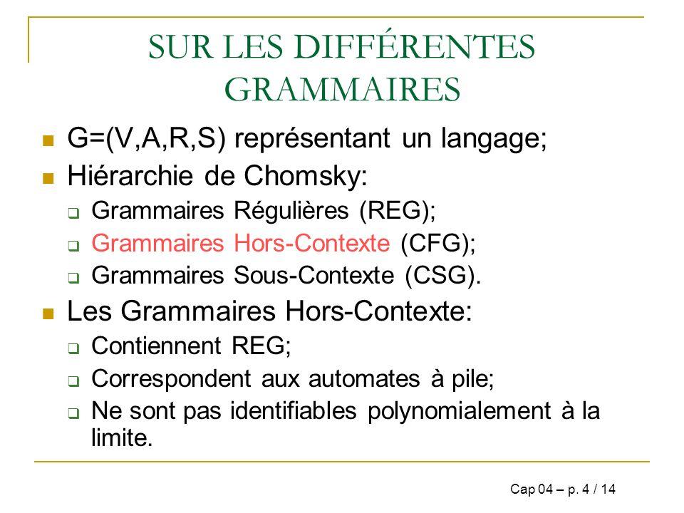 SUR LAPPRENTISSAGE DES GRAMMAIRES HORS-CONTEXTE Premiers résultats au début des années 90.