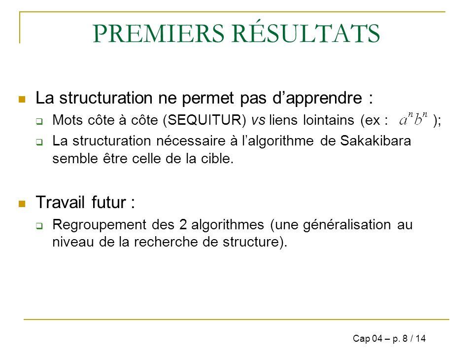 PLAN DE LEXPOSÉ Introduction et état de lart Première Approche (SEQUITUR) Seconde Approche (Systèmes de Réécriture) Perspectives Cap 04 – p.