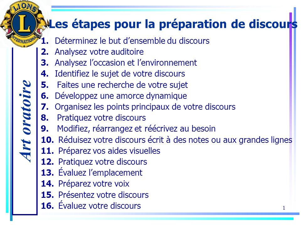 Art oratoire 1 Les étapes pour la préparation de discours 1. Déterminez le but densemble du discours 2. Analysez votre auditoire 3. Analysez loccasion