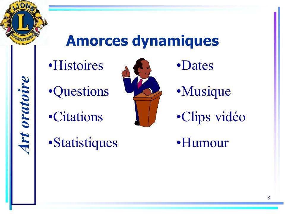 Art oratoire 3 Amorces dynamiques Histoires Questions Citations Statistiques Dates Musique Clips vidéo Humour