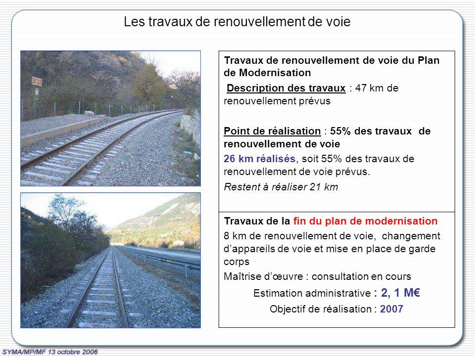 Les travaux de renouvellement de voie Travaux de renouvellement de voie du Plan de Modernisation Description des travaux : 47 km de renouvellement prévus Point de réalisation : 55% des travaux de renouvellement de voie 26 km réalisés, soit 55% des travaux de renouvellement de voie prévus.