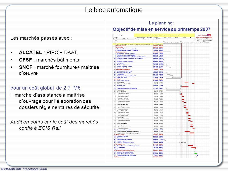 Le bloc automatique Le planning : Objectif de mise en service au printemps 2007 Les marchés passés avec : ALCATEL : PIPC + DAAT, CFSF : marchés bâtiments SNCF : marché fourniture+ maîtrise dœuvre pour un coût global de 2,7 M + marché dassistance à maîtrise douvrage pour lélaboration des dossiers réglementaires de sécurité Audit en cours sur le coût des marchés confié à EGIS Rail