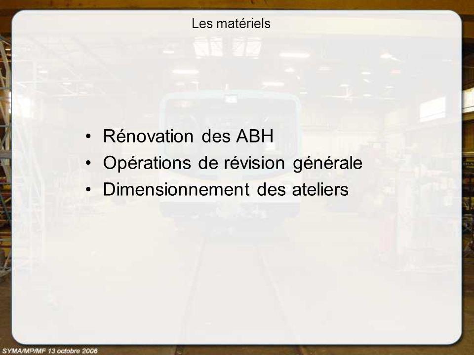 Les matériels Rénovation des ABH Opérations de révision générale Dimensionnement des ateliers