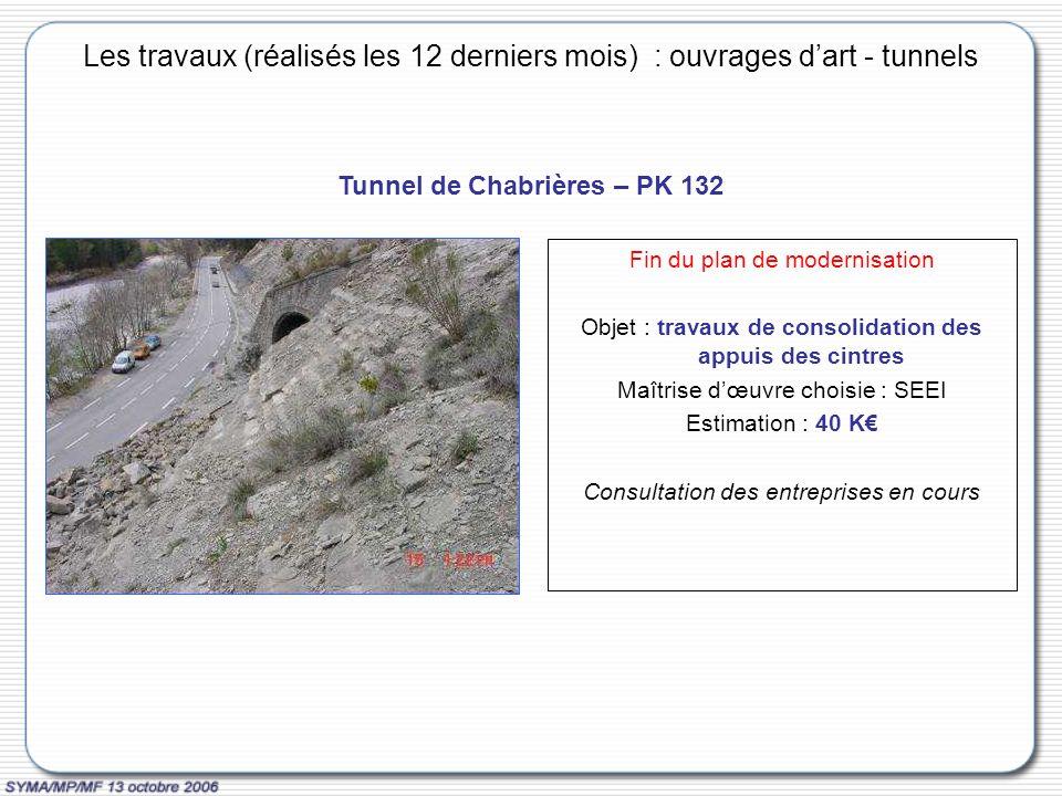 Les travaux (réalisés les 12 derniers mois) : ouvrages dart - tunnels Fin du plan de modernisation Objet : travaux de consolidation des appuis des cintres Maîtrise dœuvre choisie : SEEI Estimation : 40 K Consultation des entreprises en cours Tunnel de Chabrières – PK 132