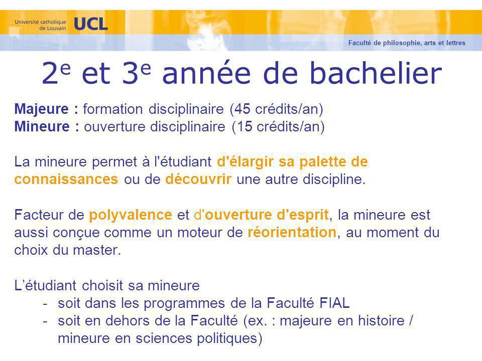 2 e et 3 e année de bachelier Majeure : formation disciplinaire (45 crédits/an) Mineure : ouverture disciplinaire (15 crédits/an) La mineure permet à