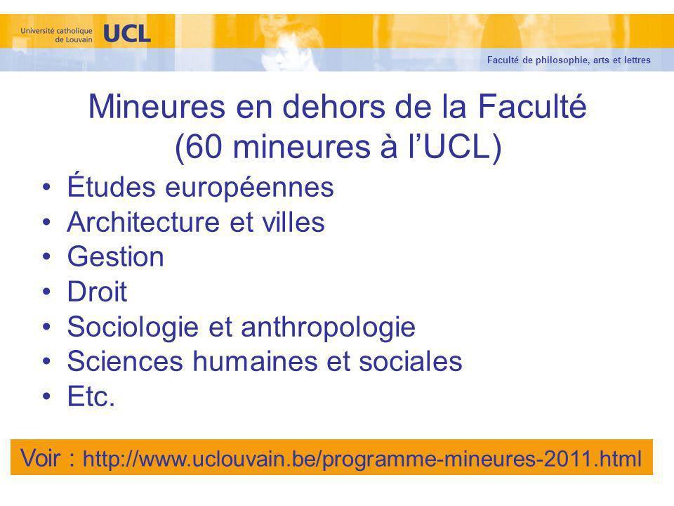 Mineures en dehors de la Faculté (60 mineures à lUCL) Études européennes Architecture et villes Gestion Droit Sociologie et anthropologie Sciences hum