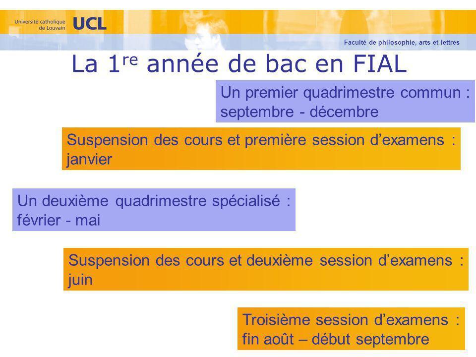 Un premier quadrimestre commun : septembre - décembre Un deuxième quadrimestre spécialisé : février - mai Suspension des cours et première session dex