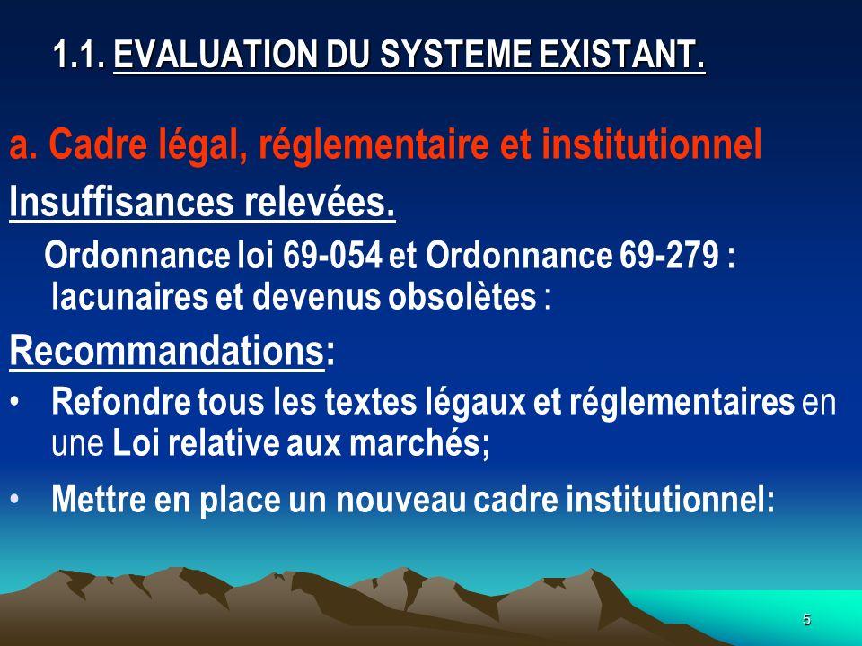 6 1.1.EVALUATION DU SYSTEME EXISTANT. b. Cadre professionnel Insuffisances relevées.