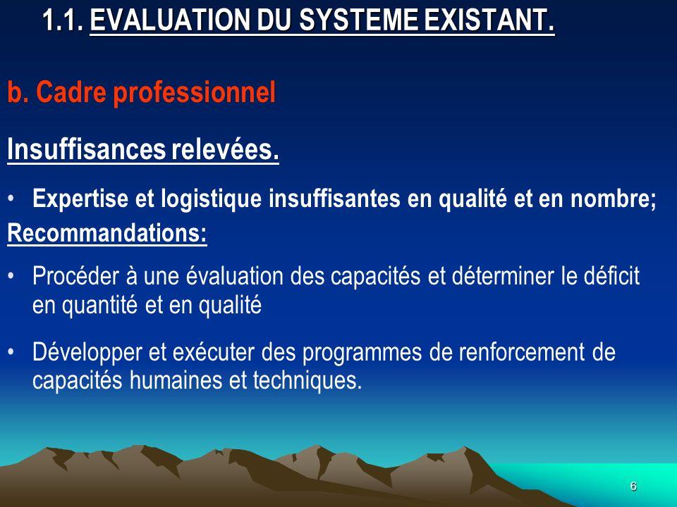 7 1.1.EVALUATION DU SYSTEME EXISTANT. c.