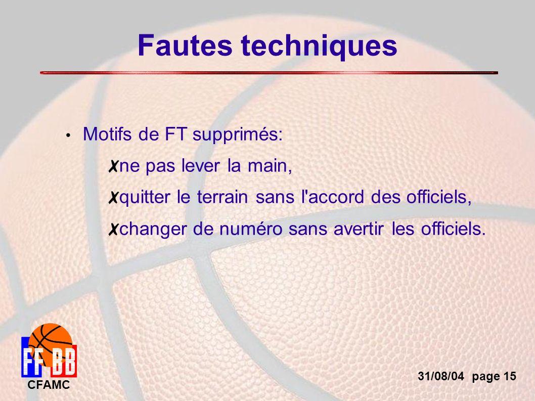 31/08/04 page 15 CFAMC Fautes techniques Motifs de FT supprimés: ne pas lever la main, quitter le terrain sans l accord des officiels, changer de numéro sans avertir les officiels.