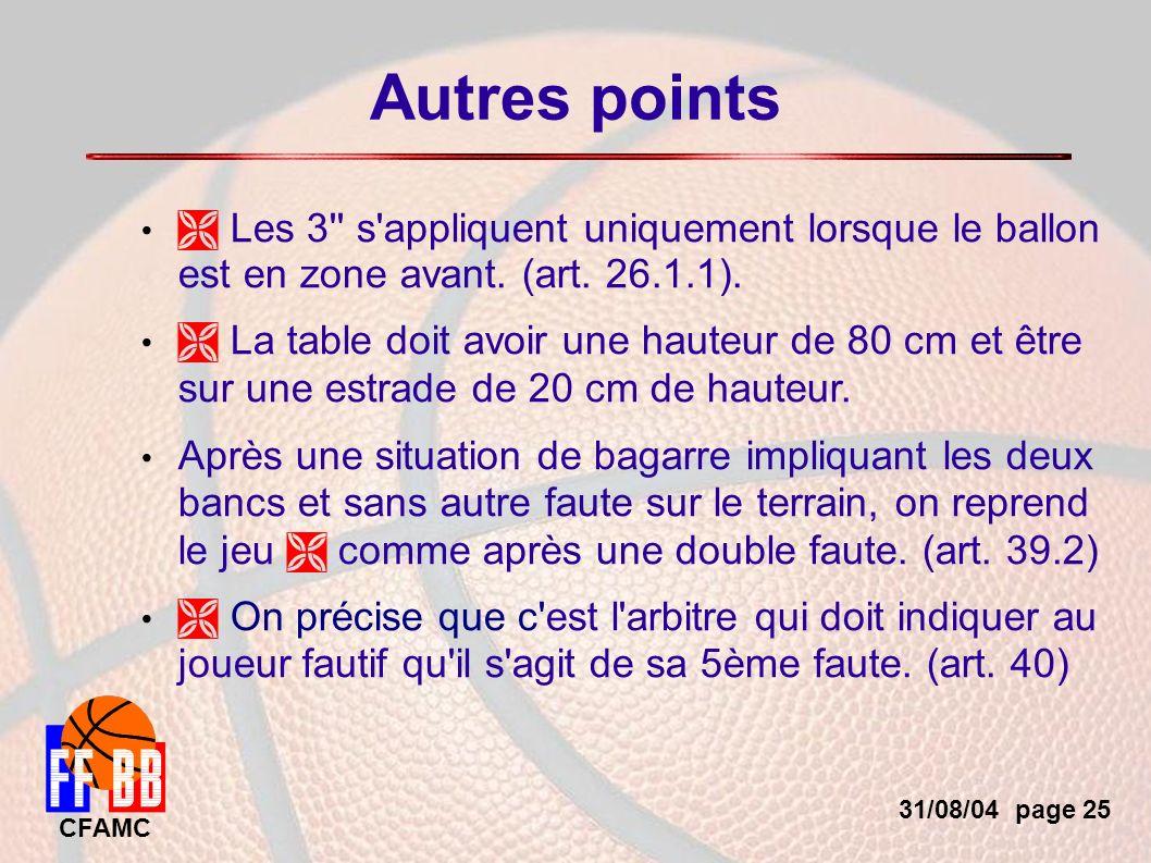 31/08/04 page 25 CFAMC Autres points Les 3 s appliquent uniquement lorsque le ballon est en zone avant.