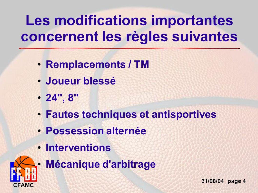 31/08/04 page 5 CFAMC Remplacements et TM Remplacement possible pour les 2 équipes sur tout coup de sifflet (y compris les violations).