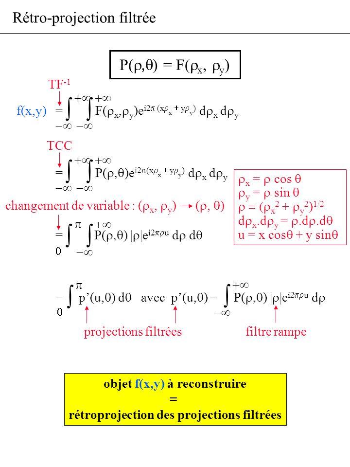 Rétro-projection filtrée P(, ) = F( x, y ) f(x,y) = F( x, y )e i2 (x x y y ) d x d y = P(, )e i2 (x x y y ) d x d y = P(, ) | |e i2 u d d = p(u, ) d a