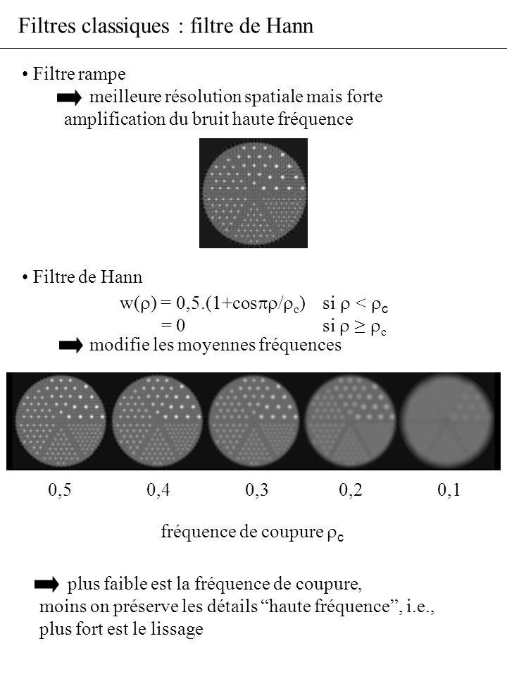 Filtres classiques : filtre de Hann Filtre rampe meilleure résolution spatiale mais forte amplification du bruit haute fréquence Filtre de Hann modifi