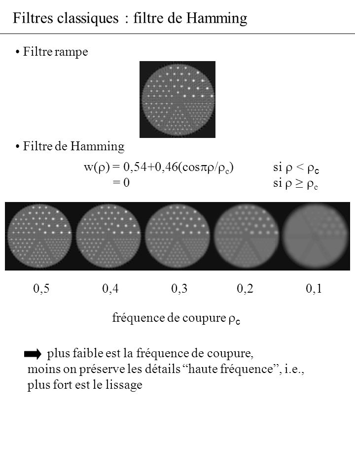 Filtres classiques : filtre de Hamming Filtre rampe Filtre de Hamming fréquence de coupure c 0,5 0,4 0,3 0,2 0,1 plus faible est la fréquence de coupu