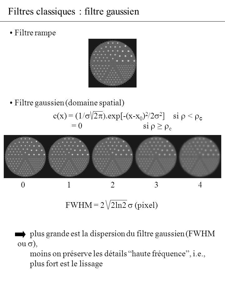 Filtres classiques : filtre gaussien Filtre rampe Filtre gaussien (domaine spatial) FWHM = 2 2ln2 (pixel) 0 1 2 3 4 plus grande est la dispersion du f