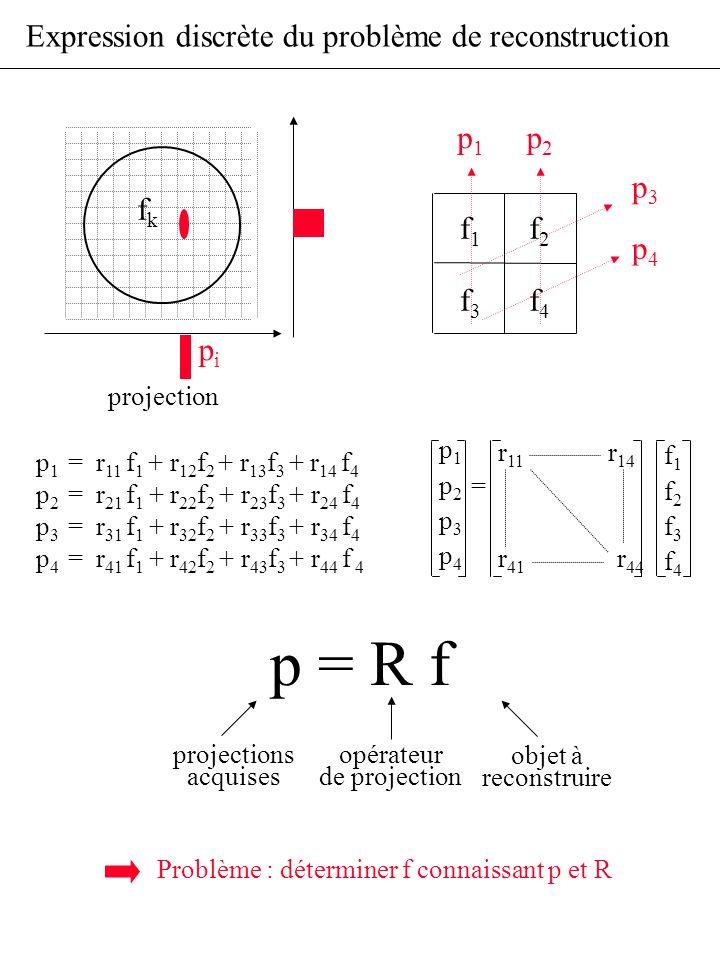 Expression discrète du problème de reconstruction p 1 = r 11 f 1 + r 12 f 2 + r 13 f 3 + r 14 f 4 p 2 = r 21 f 1 + r 22 f 2 + r 23 f 3 + r 24 f 4 p 3