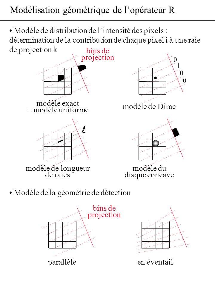 Modélisation géométrique de lopérateur R Modèle de distribution de lintensité des pixels : détermination de la contribution de chaque pixel i à une ra