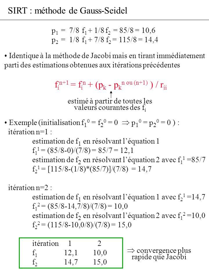 SIRT : méthode de Gauss-Seidel Identique à la méthode de Jacobi mais en tirant immédiatement parti des estimations obtenues aux itérations précédentes