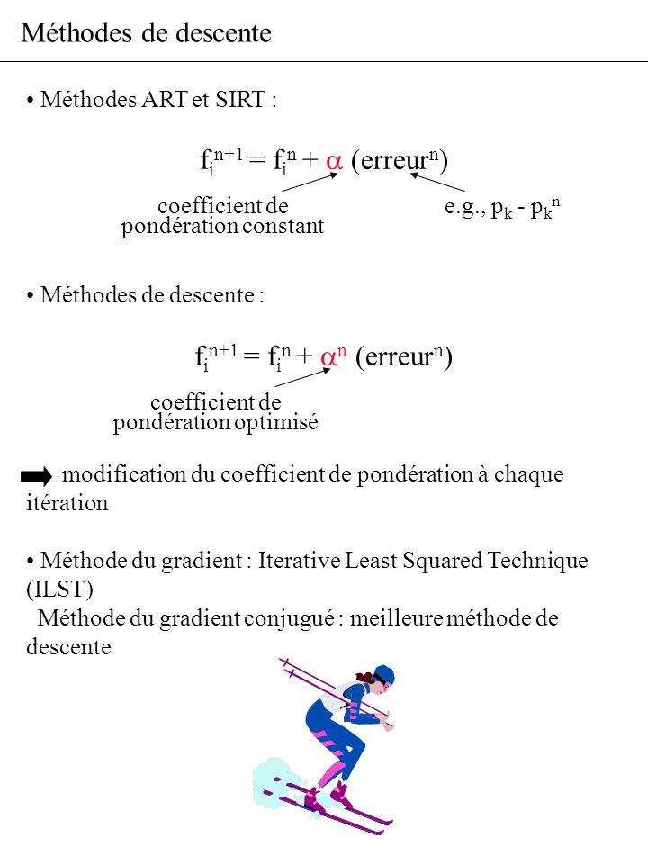 Méthodes de descente Méthodes ART et SIRT : f i n+1 = f i n + (erreur n ) Méthodes de descente : f i n+1 = f i n + n (erreur n ) modification du coeff