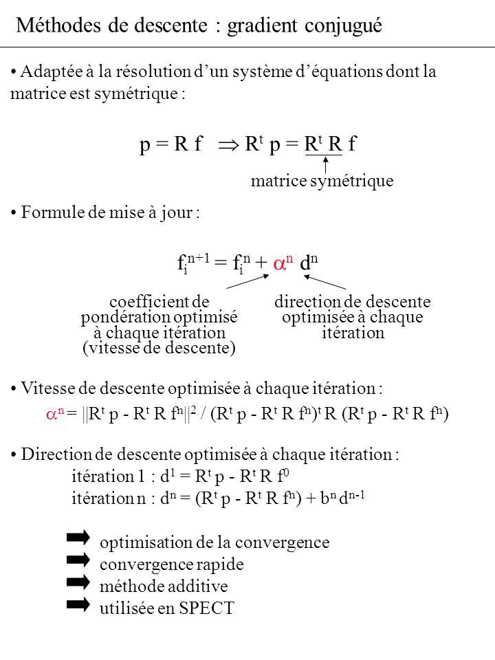 Adaptée à la résolution dun système déquations dont la matrice est symétrique : p = R f R t p = R t R f Formule de mise à jour : f i n+1 = f i n + n d