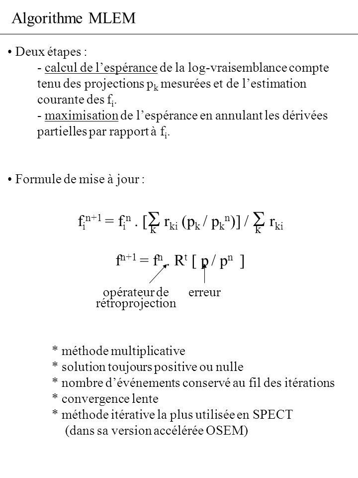 Deux étapes : - calcul de lespérance de la log-vraisemblance compte tenu des projections p k mesurées et de lestimation courante des f i. - maximisati