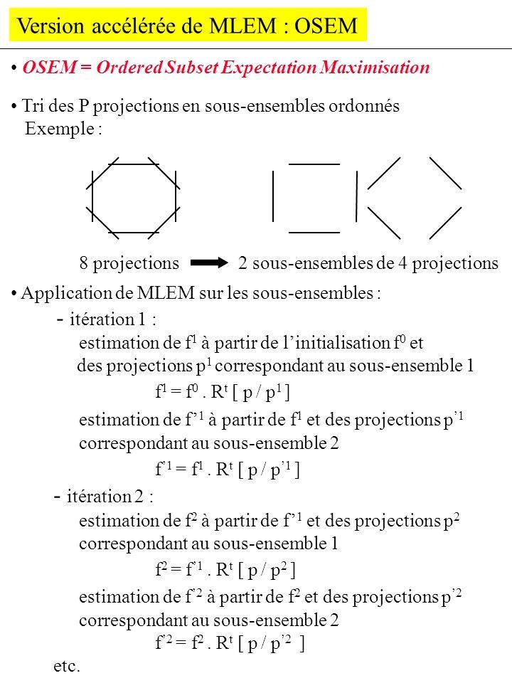 OSEM = Ordered Subset Expectation Maximisation Tri des P projections en sous-ensembles ordonnés Exemple : Application de MLEM sur les sous-ensembles :