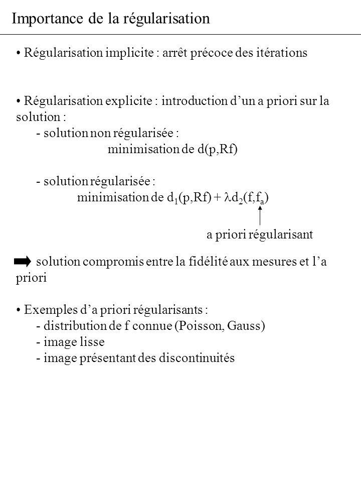 Régularisation implicite : arrêt précoce des itérations Régularisation explicite : introduction dun a priori sur la solution : - solution non régulari