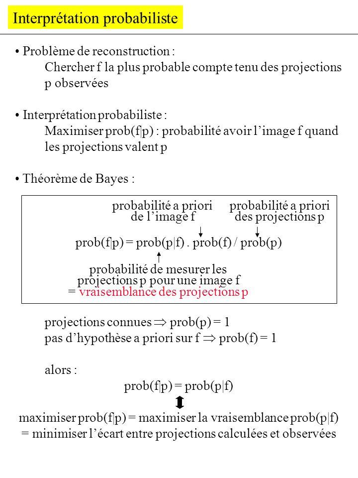 Interprétation probabiliste Problème de reconstruction : Chercher f la plus probable compte tenu des projections p observées Interprétation probabilis