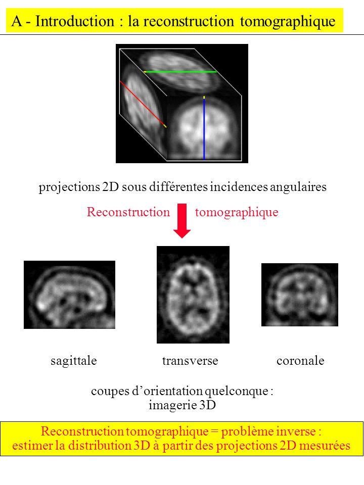A - Introduction : la reconstruction tomographique projections 2D sous différentes incidences angulaires coupes dorientation quelconque : imagerie 3D