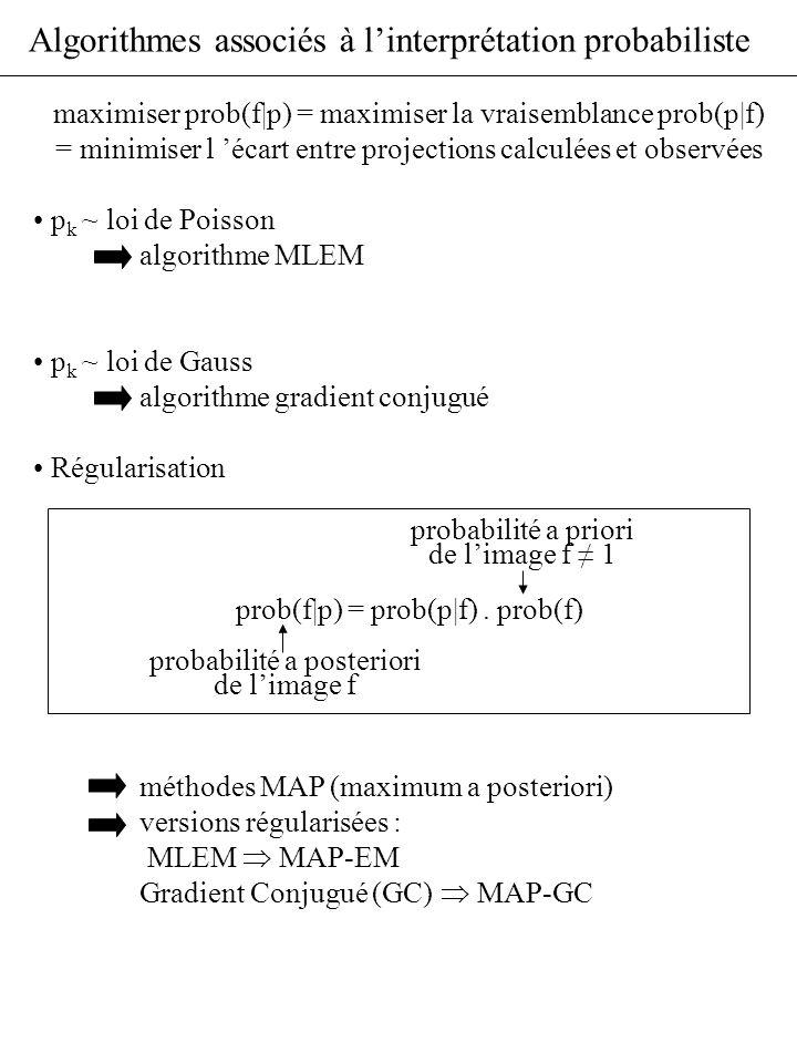 Algorithmes associés à linterprétation probabiliste maximiser prob(f|p) = maximiser la vraisemblance prob(p|f) = minimiser l écart entre projections c