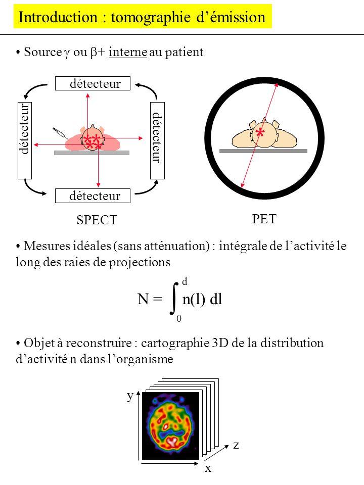 Source ou + interne au patient Mesures idéales (sans atténuation) : intégrale de lactivité le long des raies de projections Objet à reconstruire : car