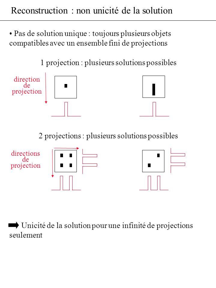 Reconstruction : non unicité de la solution Pas de solution unique : toujours plusieurs objets compatibles avec un ensemble fini de projections Unicit