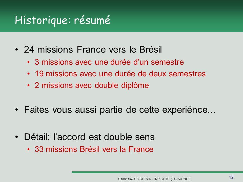 12 Seminaire SCISTEMA - INPG/UJF (Février 2009) Historique: résumé 24 missions France vers le Brésil 3 missions avec une durée dun semestre 19 missions avec une durée de deux semestres 2 missions avec double diplôme Faites vous aussi partie de cette experiénce...